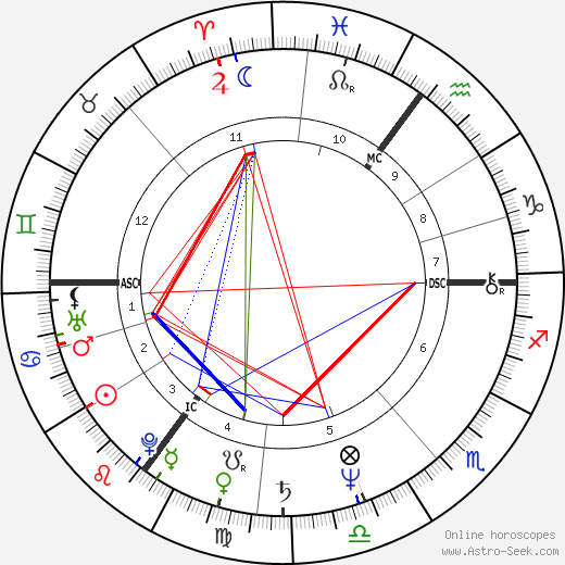 Stephen Jefferies tema natale, oroscopo, Stephen Jefferies oroscopi gratuiti, astrologia