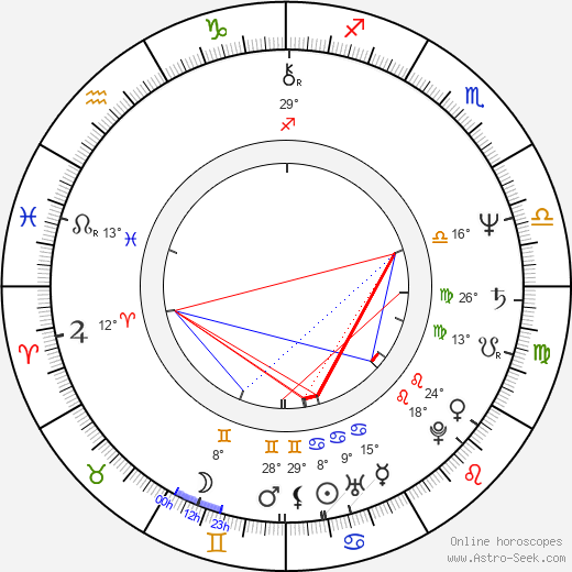 Terrence Mann birth chart, biography, wikipedia 2020, 2021