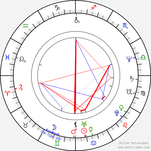 Terrence Mann birth chart, Terrence Mann astro natal horoscope, astrology