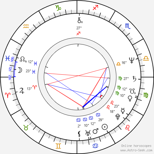 Tisa Farrow birth chart, biography, wikipedia 2020, 2021
