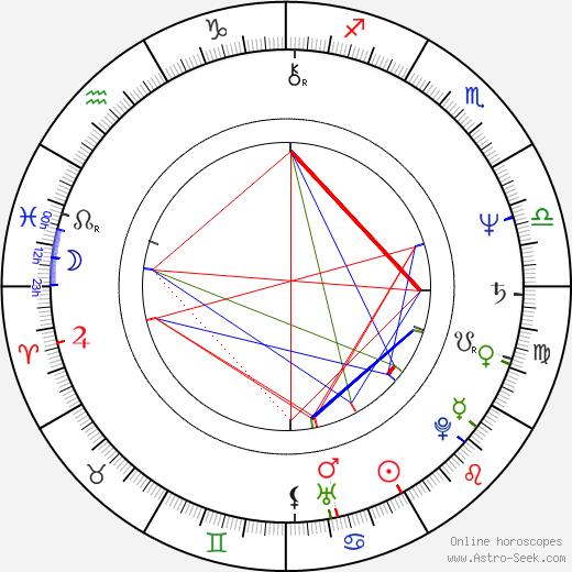 Tisa Farrow birth chart, Tisa Farrow astro natal horoscope, astrology
