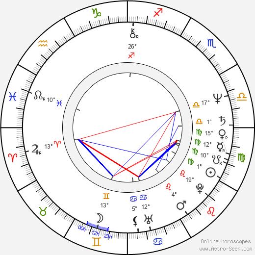 Bill Handel birth chart, biography, wikipedia 2018, 2019