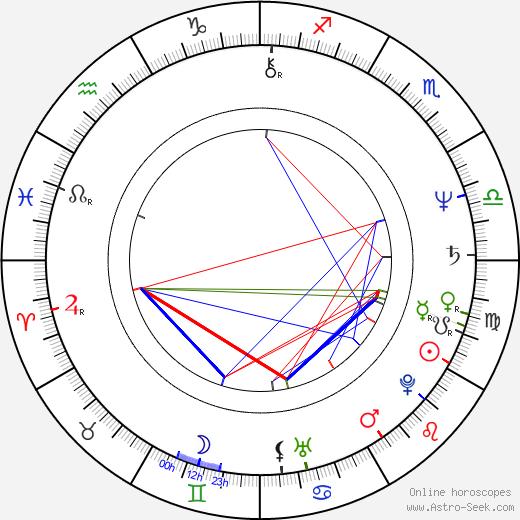 Bill Handel astro natal birth chart, Bill Handel horoscope, astrology