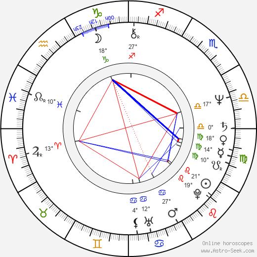 Carl Lumbly birth chart, biography, wikipedia 2020, 2021
