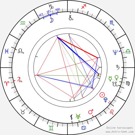Carl Lumbly birth chart, Carl Lumbly astro natal horoscope, astrology