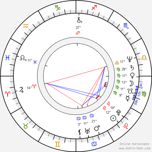 Carole Laure birth chart, biography, wikipedia 2019, 2020