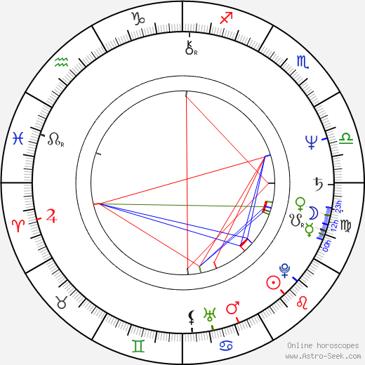 Carole Laure astro natal birth chart, Carole Laure horoscope, astrology