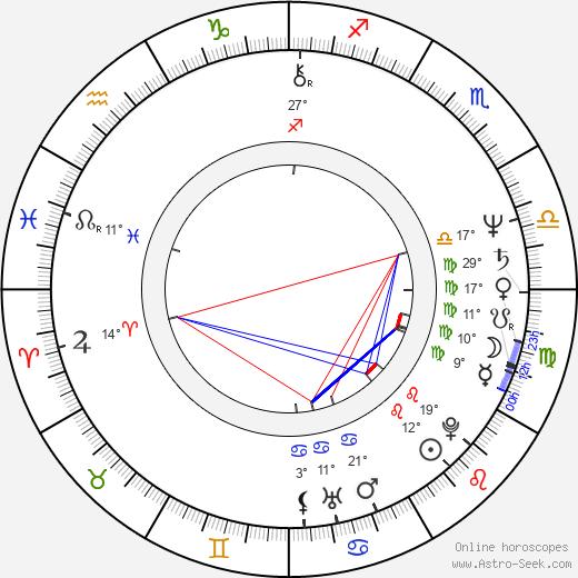 Charles Nemes birth chart, biography, wikipedia 2020, 2021