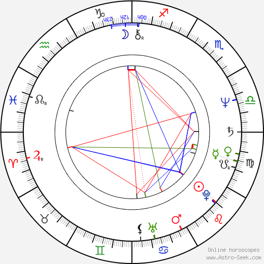 Daniel P. Amos astro natal birth chart, Daniel P. Amos horoscope, astrology