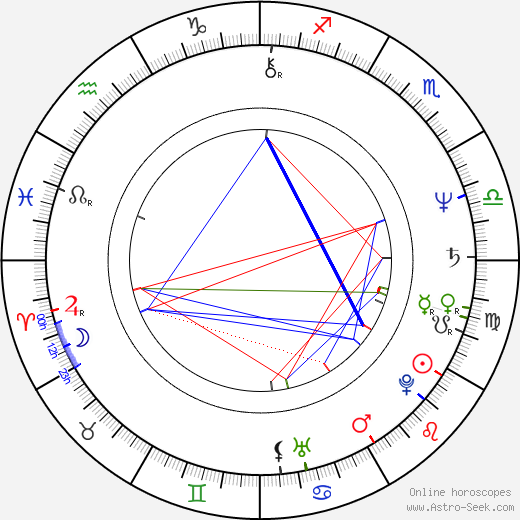 Glenn Hughes tema natale, oroscopo, Glenn Hughes oroscopi gratuiti, astrologia