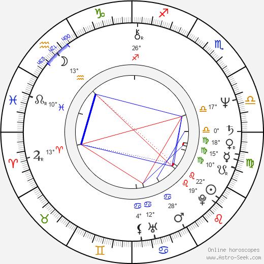 Lorenzo Cesa birth chart, biography, wikipedia 2020, 2021