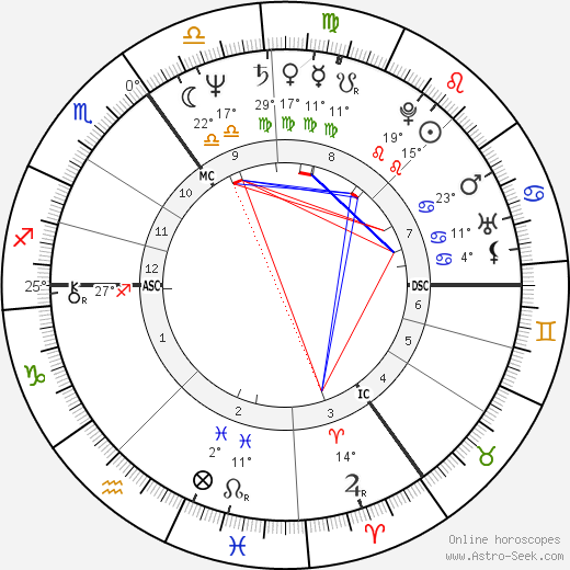 Louis van Gaal birth chart, biography, wikipedia 2019, 2020