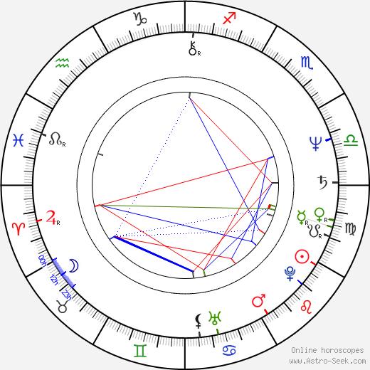 Luis Manuel Capoulas Santos tema natale, oroscopo, Luis Manuel Capoulas Santos oroscopi gratuiti, astrologia