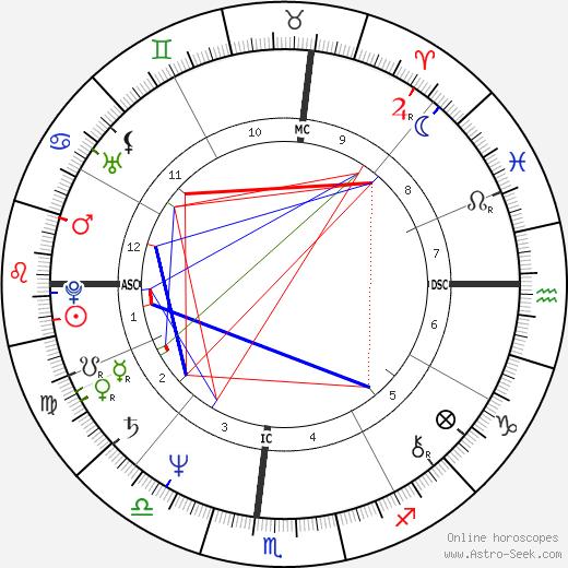 Марсель Дади Marcel Dadi день рождения гороскоп, Marcel Dadi Натальная карта онлайн