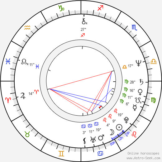 Marcel Iures birth chart, biography, wikipedia 2019, 2020