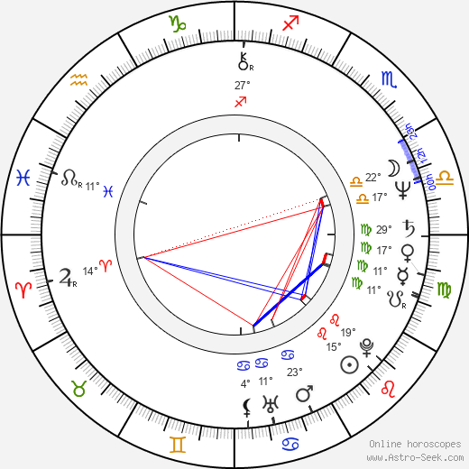 Martin Brest birth chart, biography, wikipedia 2019, 2020