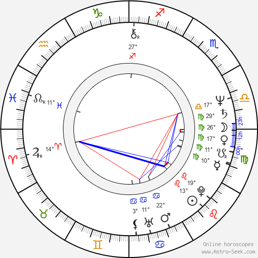 Rick Michaels birth chart, biography, wikipedia 2018, 2019
