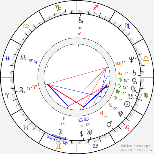 Rob Halford tema natale, biography, Biografia da Wikipedia 2020, 2021