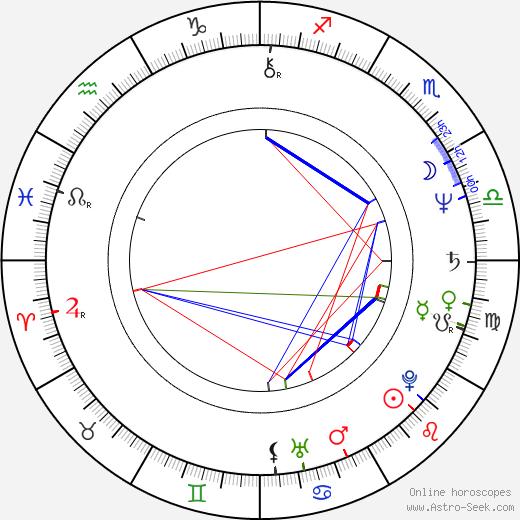 Ryousei Tayama birth chart, Ryousei Tayama astro natal horoscope, astrology