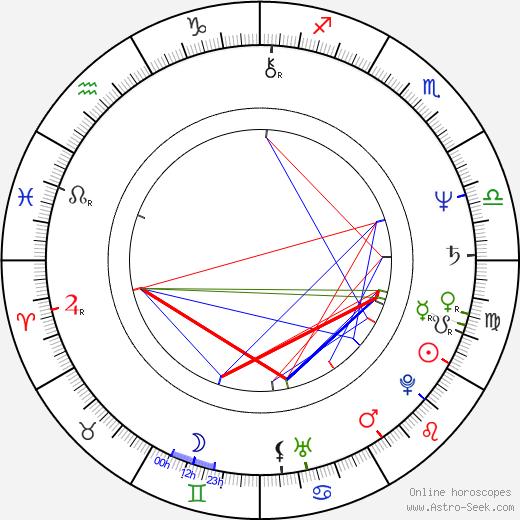 Tatyana Klyuyeva tema natale, oroscopo, Tatyana Klyuyeva oroscopi gratuiti, astrologia