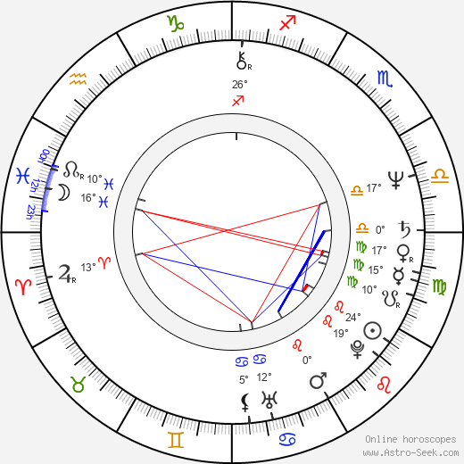 Teri McMinn birth chart, biography, wikipedia 2018, 2019