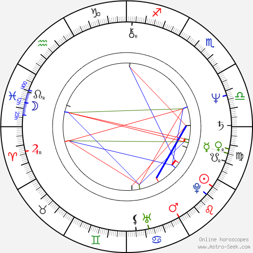 Teri McMinn astro natal birth chart, Teri McMinn horoscope, astrology