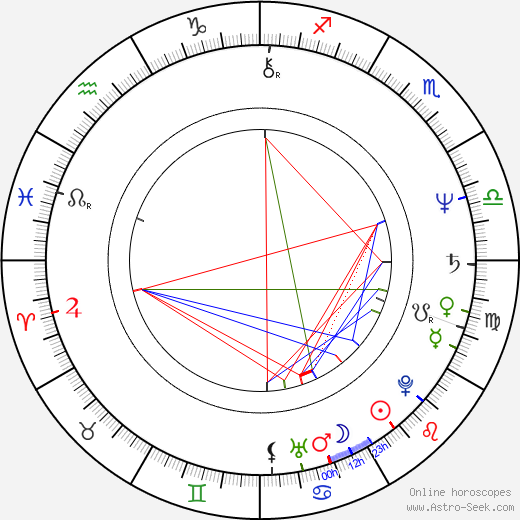 Tommy Bolin astro natal birth chart, Tommy Bolin horoscope, astrology