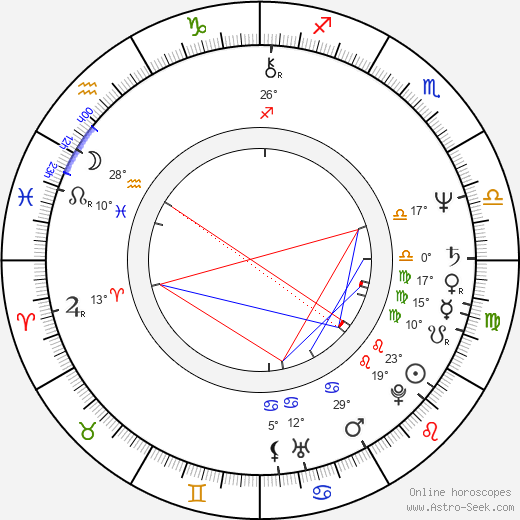 Valentin Gadzhokov birth chart, biography, wikipedia 2019, 2020