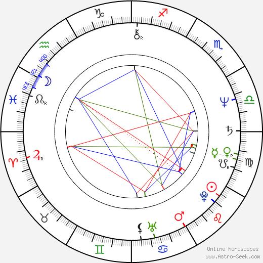 Valentin Gadzhokov birth chart, Valentin Gadzhokov astro natal horoscope, astrology