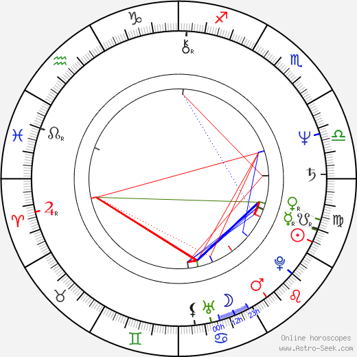 Wayne Osmond birth chart, Wayne Osmond astro natal horoscope, astrology
