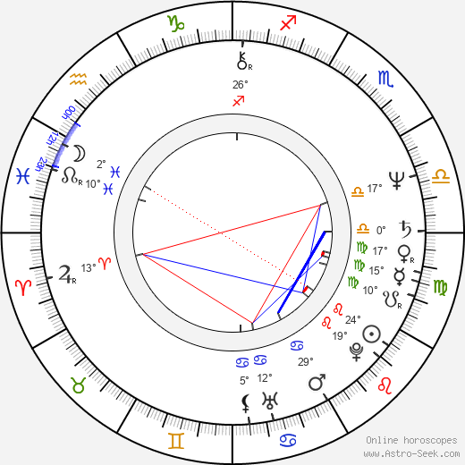 Wesley Eure birth chart, biography, wikipedia 2018, 2019