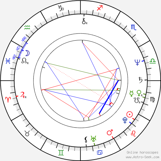 Wesley Eure astro natal birth chart, Wesley Eure horoscope, astrology