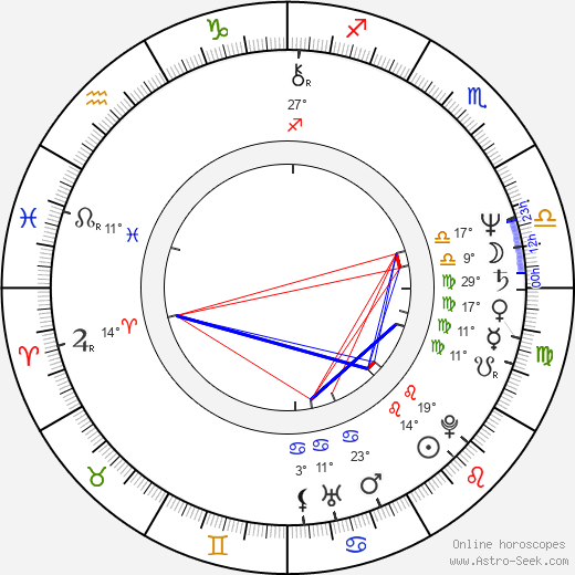William Stanford Davis birth chart, biography, wikipedia 2019, 2020