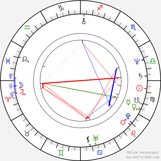 Anne Gyrithe Bonne astro natal birth chart, Anne Gyrithe Bonne horoscope, astrology