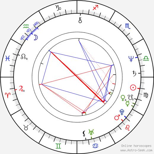 Bruce Phillips astro natal birth chart, Bruce Phillips horoscope, astrology