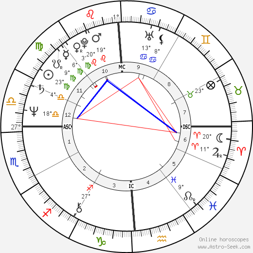 Cassandra Peterson birth chart, biography, wikipedia 2018, 2019