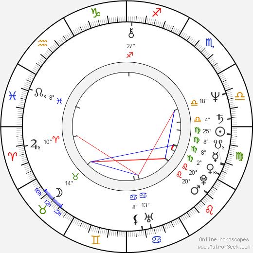 Daniel Lanois birth chart, biography, wikipedia 2017, 2018