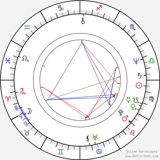 Dee Dee Ramone tema natale, oroscopo, Dee Dee Ramone oroscopi gratuiti, astrologia