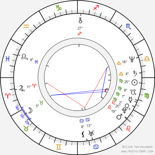 Dennis Lehane birth chart, biography, wikipedia 2020, 2021