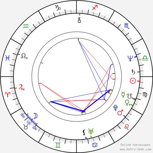 Erwin Steinhauer birth chart, Erwin Steinhauer astro natal horoscope, astrology
