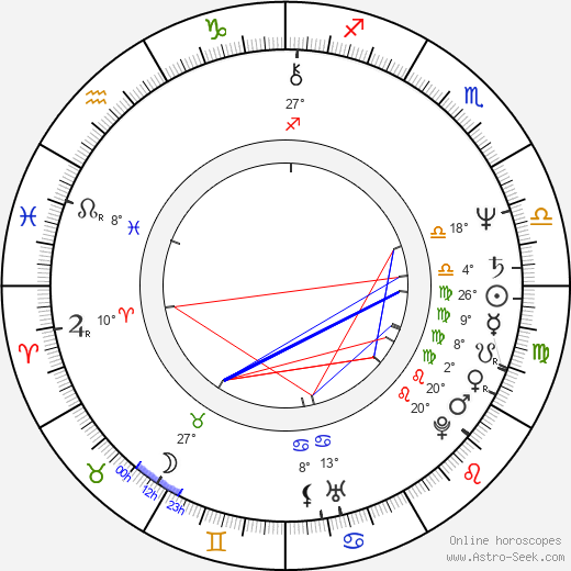 Hans-Günther Bücking birth chart, biography, wikipedia 2019, 2020