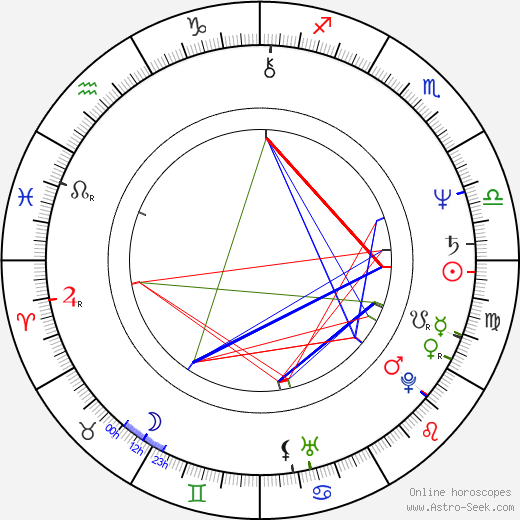 Hans-Günther Bücking astro natal birth chart, Hans-Günther Bücking horoscope, astrology