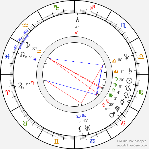 Jean Smart birth chart, biography, wikipedia 2018, 2019