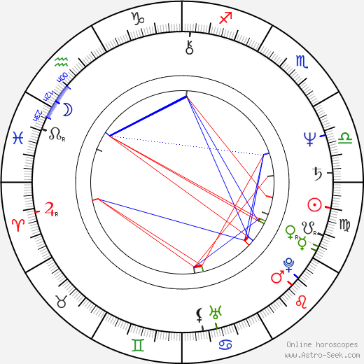Jean Smart astro natal birth chart, Jean Smart horoscope, astrology