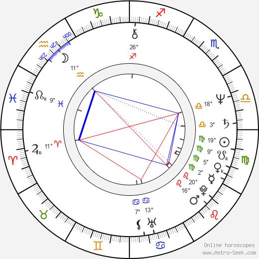 Joe Pantoliano birth chart, biography, wikipedia 2019, 2020