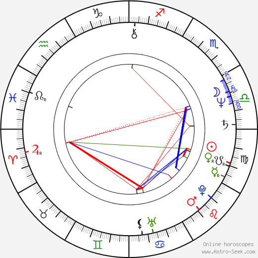 Judith Ivey birth chart, Judith Ivey astro natal horoscope, astrology