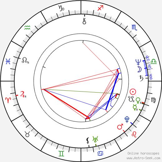 Kaoru Kobayashi день рождения гороскоп, Kaoru Kobayashi Натальная карта онлайн