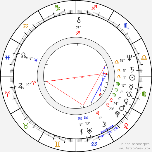 Leslie Bohem birth chart, biography, wikipedia 2019, 2020