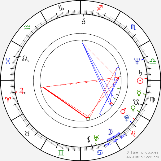 Leslie Bohem astro natal birth chart, Leslie Bohem horoscope, astrology