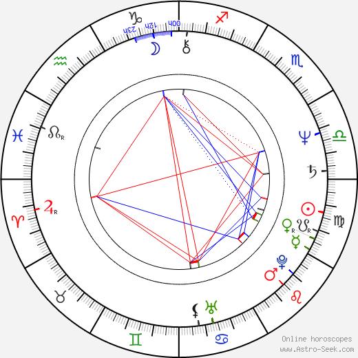 Mary Portser tema natale, oroscopo, Mary Portser oroscopi gratuiti, astrologia
